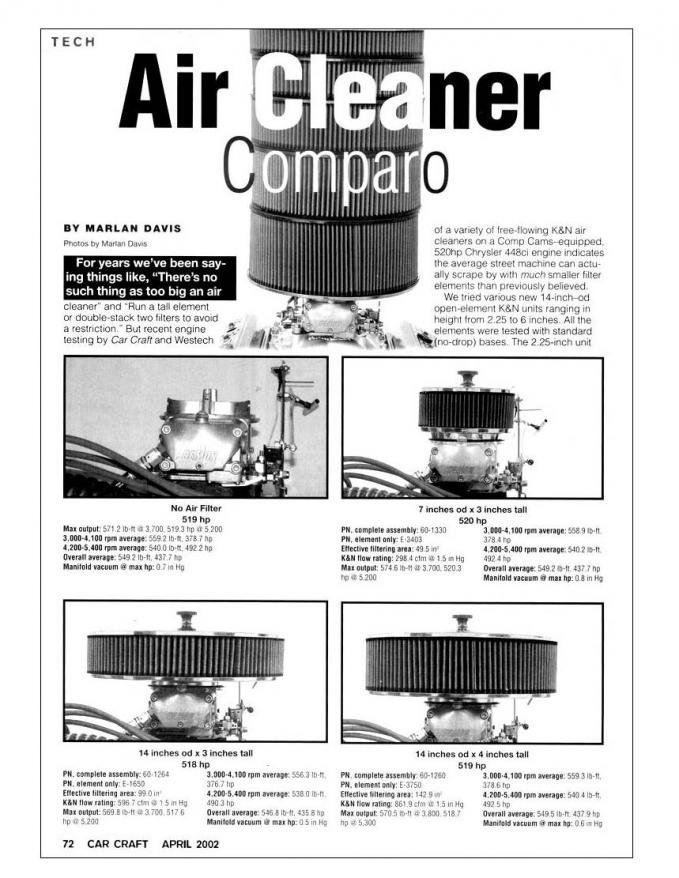 "White Paper 16/""X4/"" Universal Round Air Cleaner Filter"