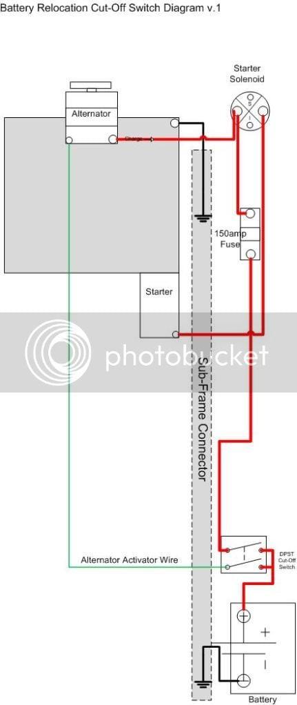 Battery Cutoff Switch Wiring Diagram